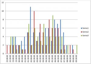Quadrantids 2018 data 1