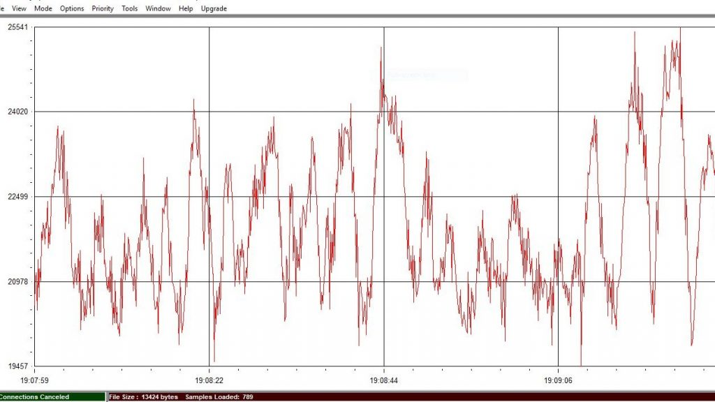 Radio emissions from Jupiter